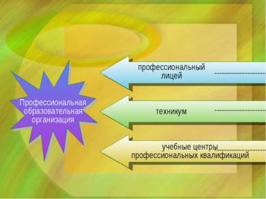 профессиональный лицей техникум учебные центры профессиональных квалификаций ...