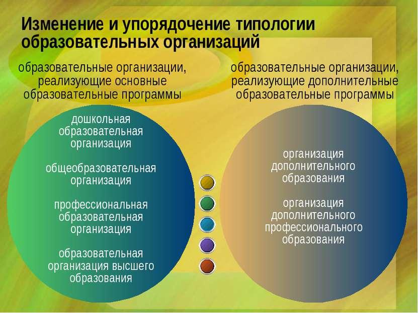 Изменение и упорядочение типологии образовательных организаций образовательны...