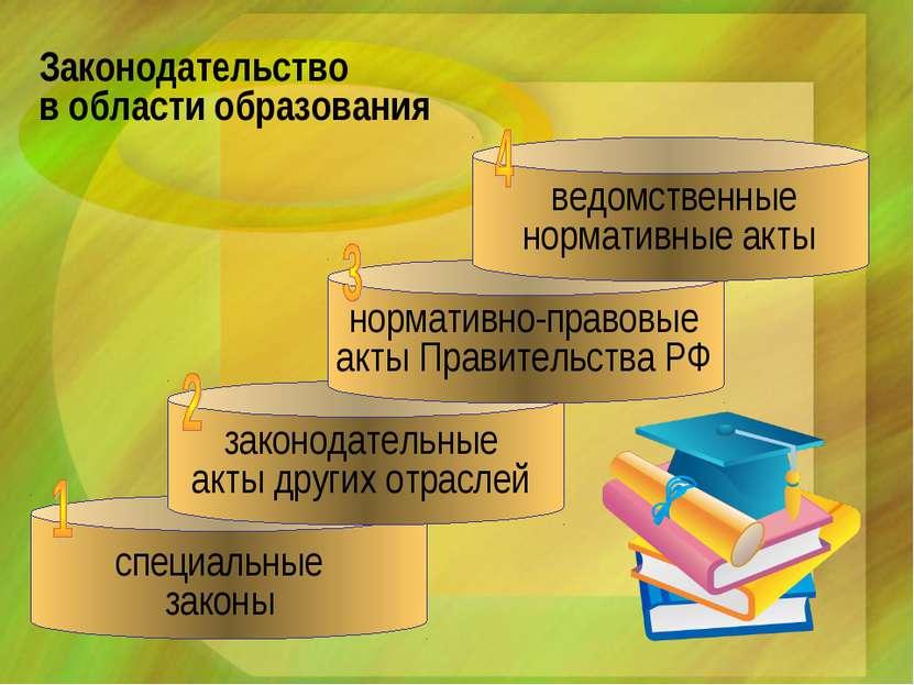 специальные законы законодательные акты других отраслей нормативно-правовые а...