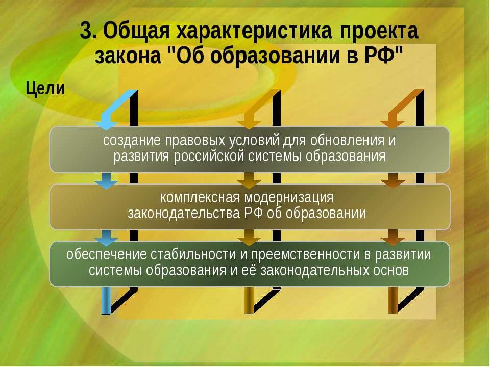 """3. Общая характеристика проекта закона """"Об образовании в РФ"""" Цели создание пр..."""