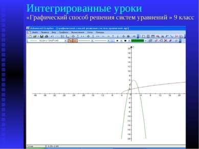 Интегрированные уроки «Графический способ решения систем уравнений » 9 класс