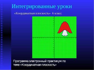 Интегрированные уроки Программа электронный практикум по теме «Координатная п...