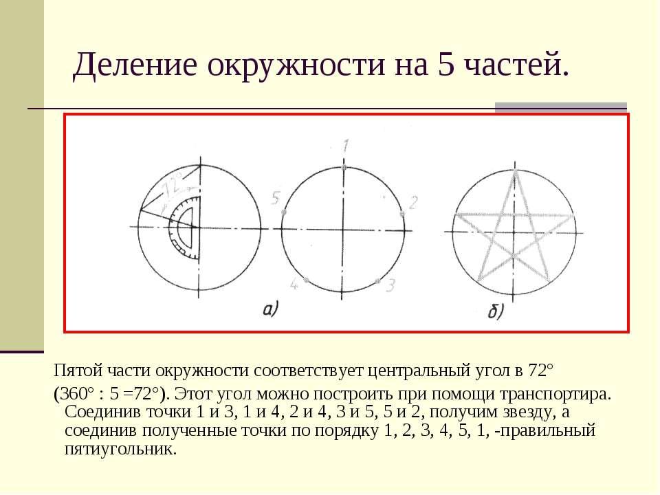Деление окружности на 5 частей. Пятой части окружности соответствует централь...