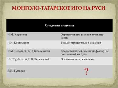Суждения и оценки Н.М. Карамзин Отрицательные и положительные черты Н.И. Кост...