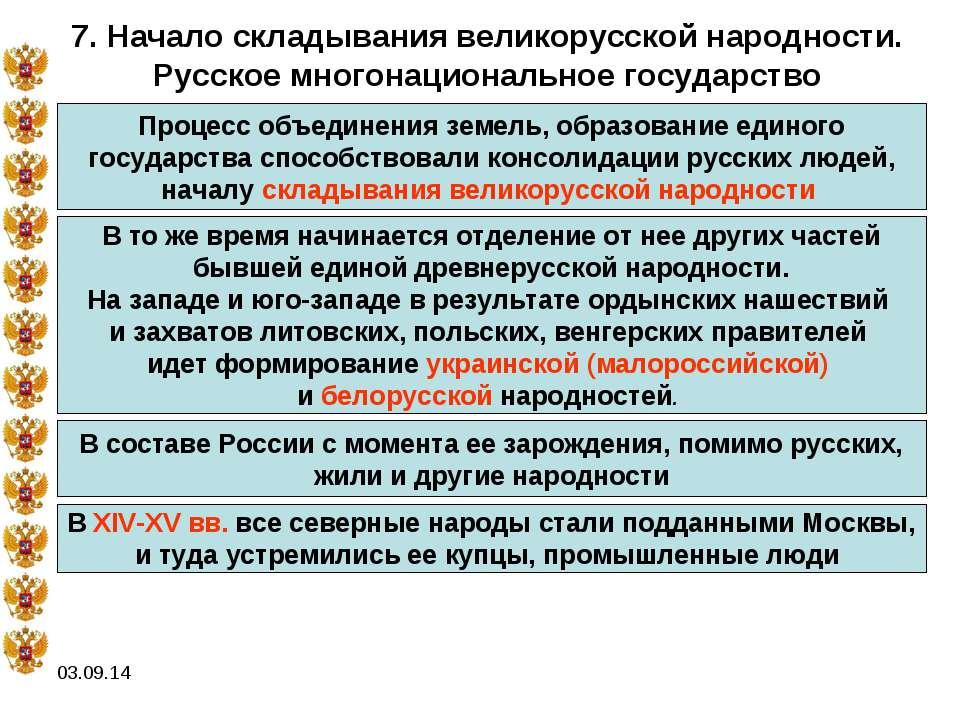 * 7. Начало складывания великорусской народности. Русское многонациональное г...