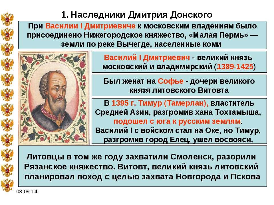 * 1. Наследники Дмитрия Донского При Василии I Дмитриевиче к московским владе...