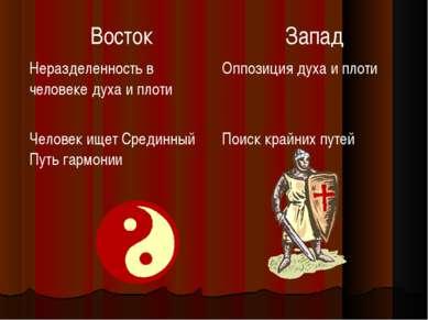 Восток Запад Неразделенность в человеке духа и плоти Оппозиция духа и плоти Ч...