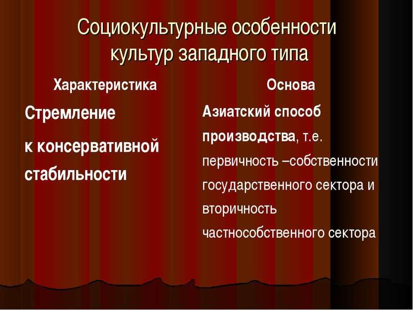 Социокультурные особенности культур западного типа Характеристика Основа Стре...