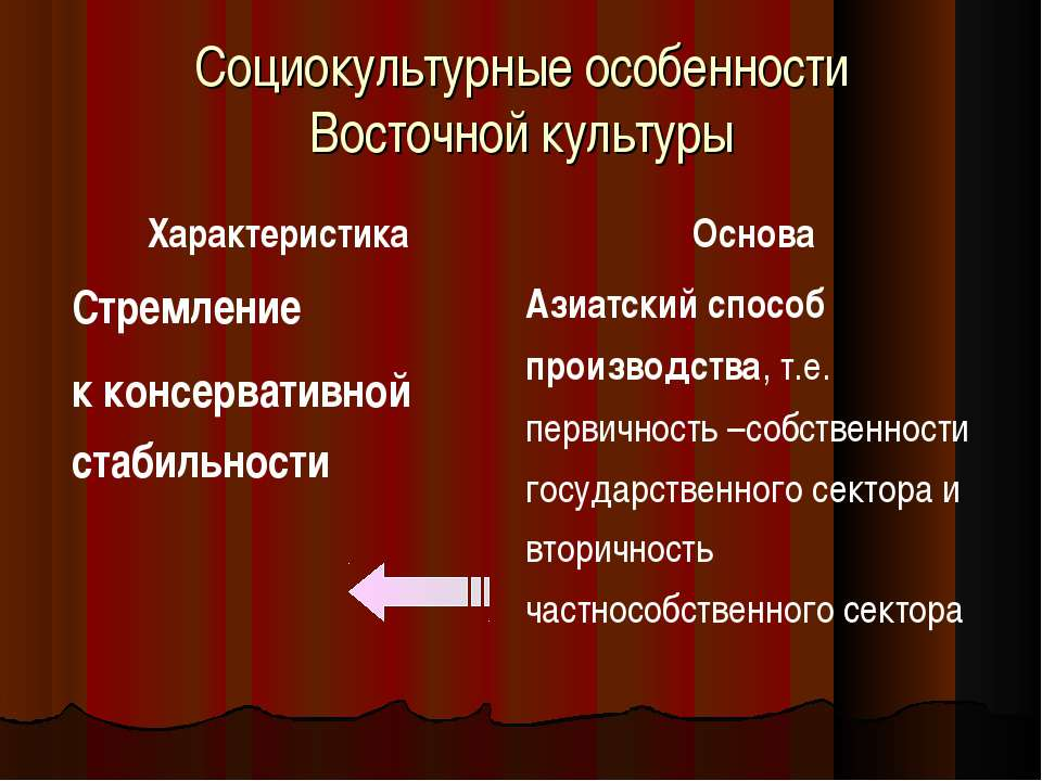 Социокультурные особенности Восточной культуры Характеристика Основа Стремлен...