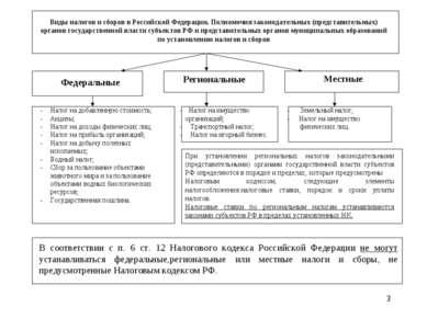 * Виды налогов и сборов в Российской Федерации. Полномочия законодательных (п...
