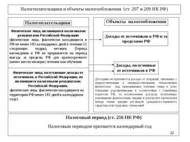 * Налогоплательщики и объекты налогообложения (ст. 207 и 209 НК РФ) Налогопла...
