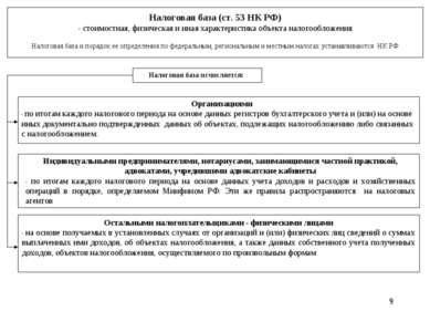 * Налоговая база (ст. 53 НК РФ) - стоимостная, физическая и иная характеристи...
