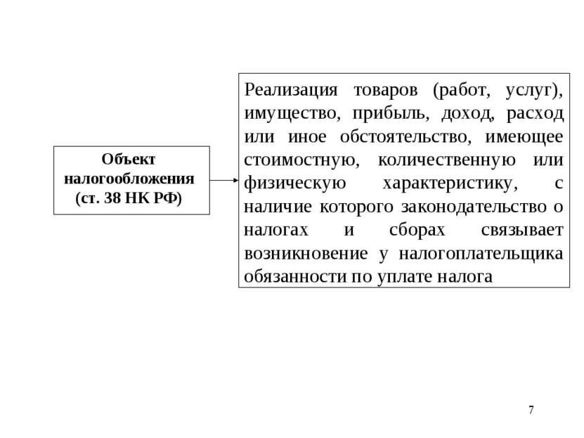 * Объект налогообложения (ст. 38 НК РФ) Реализация товаров (работ, услуг), им...