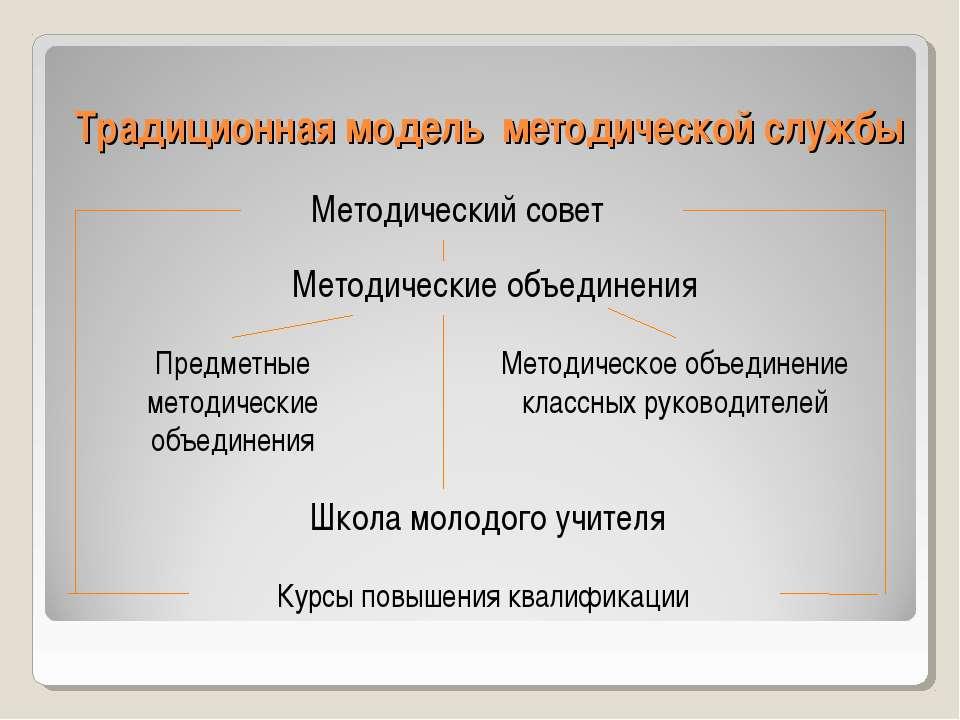 Традиционная модель методической службы