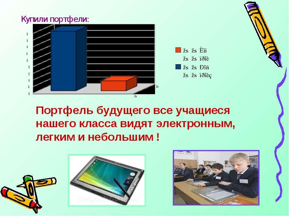 Портфель будущего все учащиеся нашего класса видят электронным, легким и небо...
