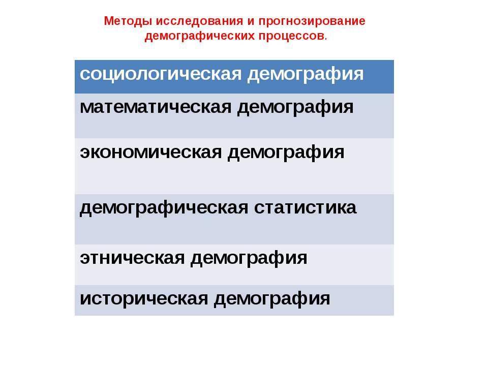 Методы исследования и прогнозирование демографических процессов. социологичес...