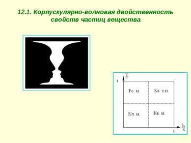 12.1. Корпускулярно-волновая двойственность свойств частиц вещества