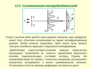 12.2. Соотношение неопределённостей Только участием обеих щелей в прохождении...
