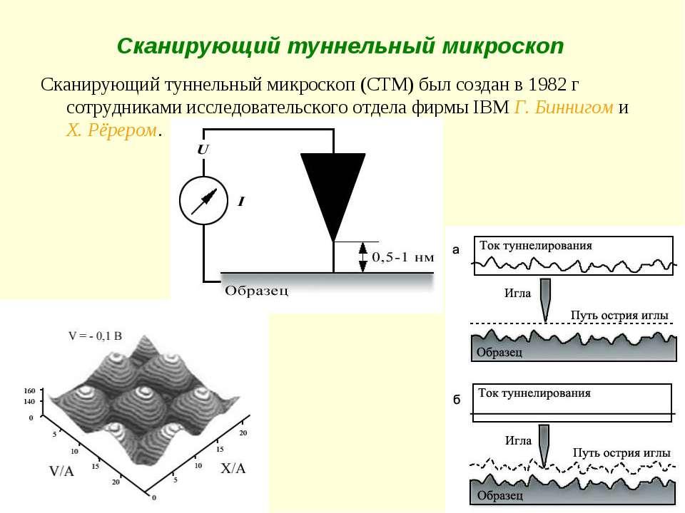 Сканирующий туннельный микроскоп Сканирующий туннельный микроскоп (СТМ) был с...