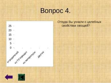 Вопрос 4. Откуда Вы узнали о целебных свойствах овощей?