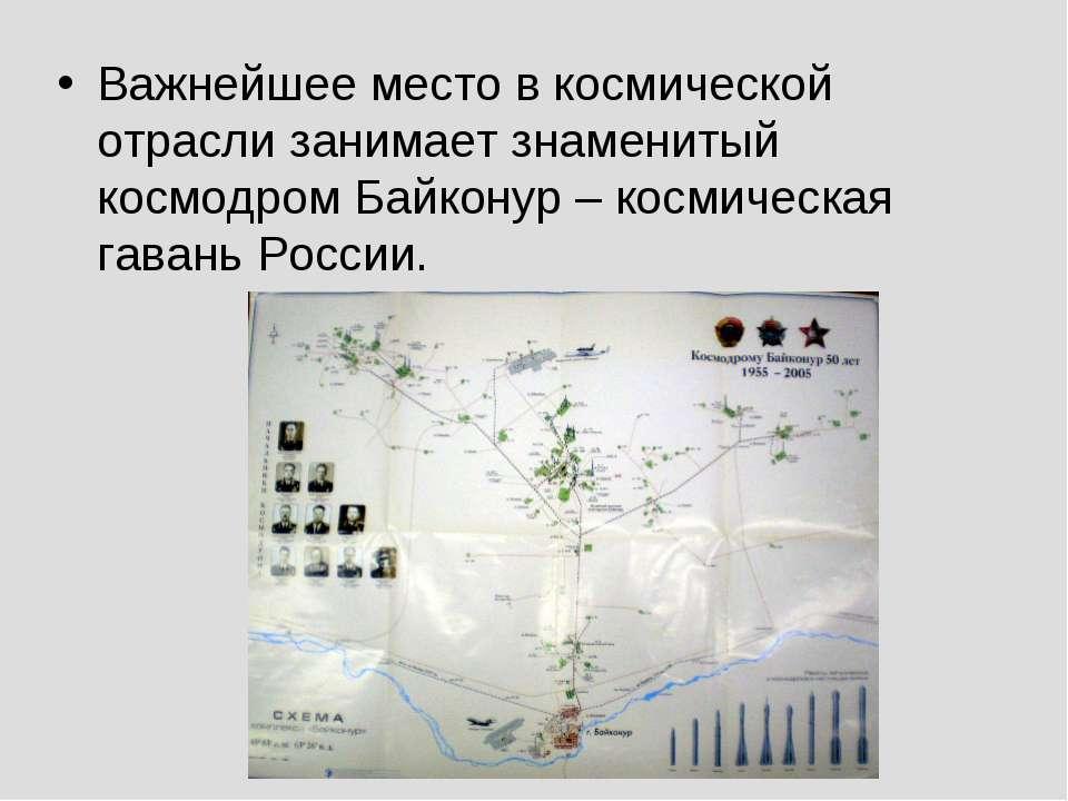 Важнейшее место в космической отрасли занимает знаменитый космодром Байконур ...