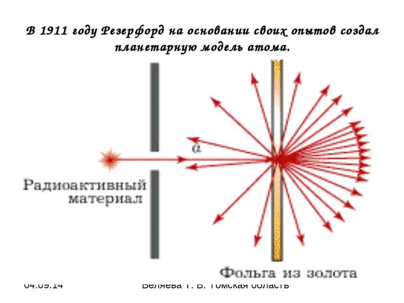 В 1911 году Резерфорд на основании своих опытов создал планетарную модель ато...