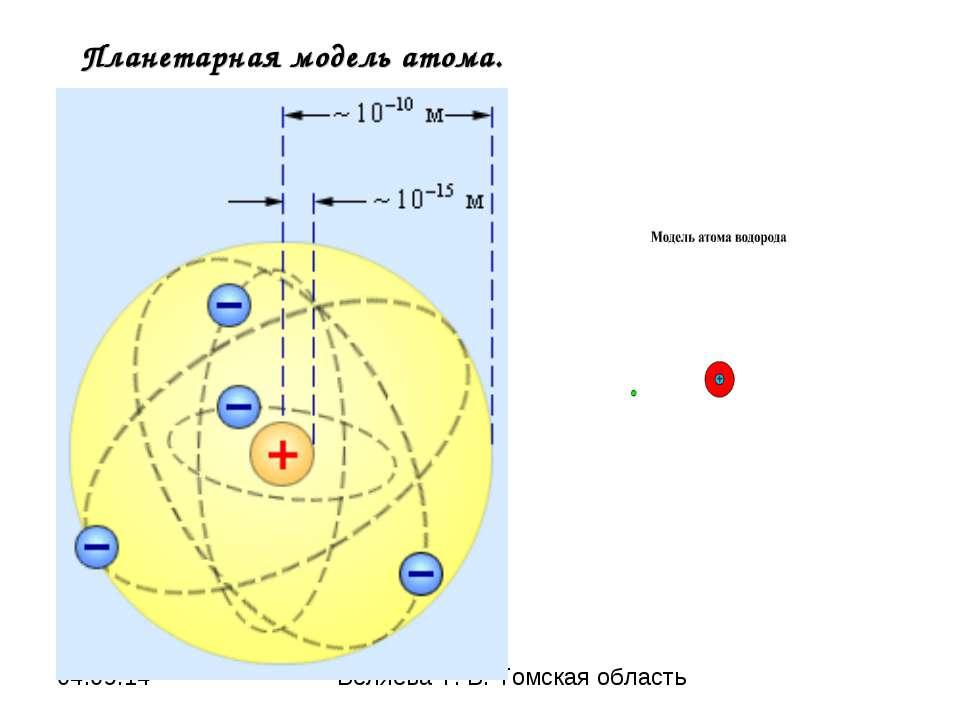 Планетарная модель атома. Беляева Т. В. Томская область