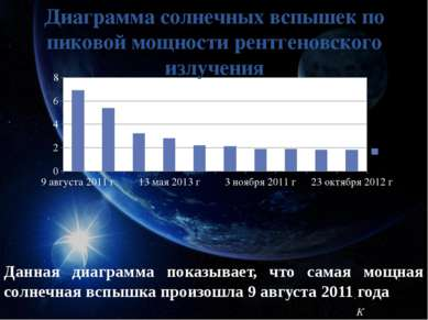 Список источников 1.http://www.galactic.name/articles/astronomical_lecture_00...