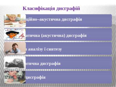 Класифікація дисграфій