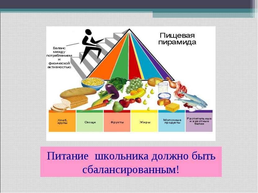 Питание школьника должно быть сбалансированным!