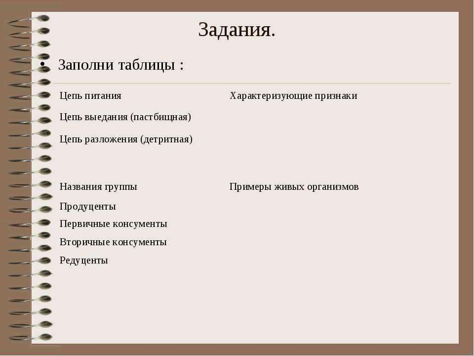 Задания. Заполни таблицы : Цепь питания Характеризующие признаки Цепь выедани...
