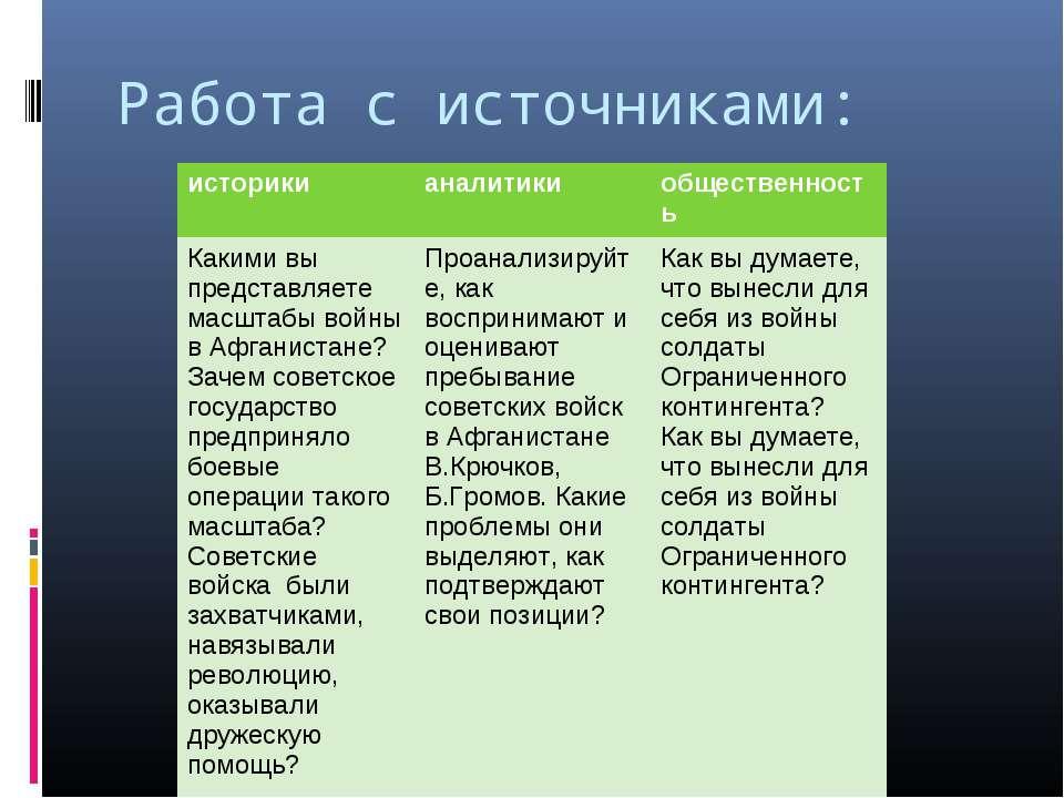 Работа с источниками: историки аналитики общественность Какими вы представляе...