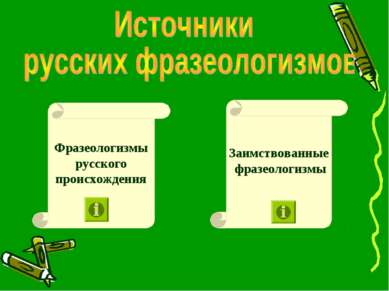 Фразеологизмы русского происхождения Заимствованные фразеологизмы