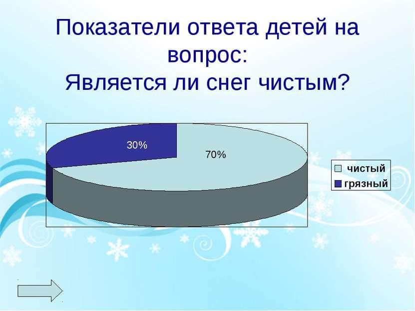 Показатели ответа детей на вопрос: Является ли снег чистым? 70% 30%