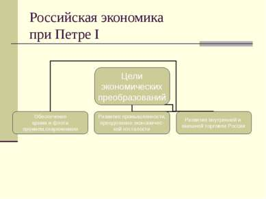 Российская экономика при Петре I