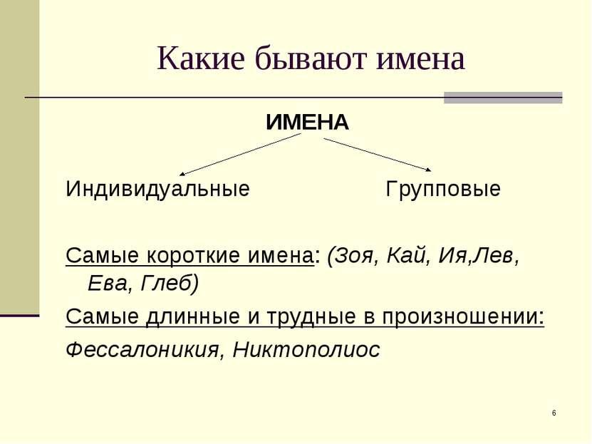 * Какие бывают имена ИМЕНА Индивидуальные Групповые Самые короткие имена: (Зо...