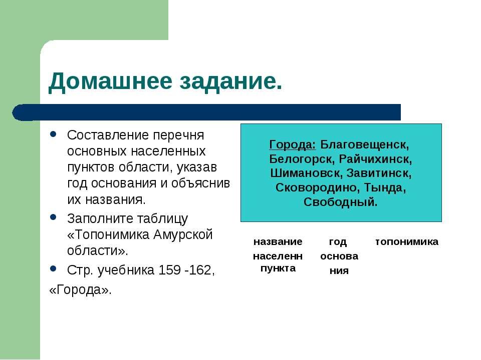 Домашнее задание. Составление перечня основных населенных пунктов области, ук...