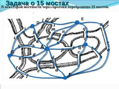Задача о 15 мостах В некоторой местности через протоки переброшено 15 мостов.