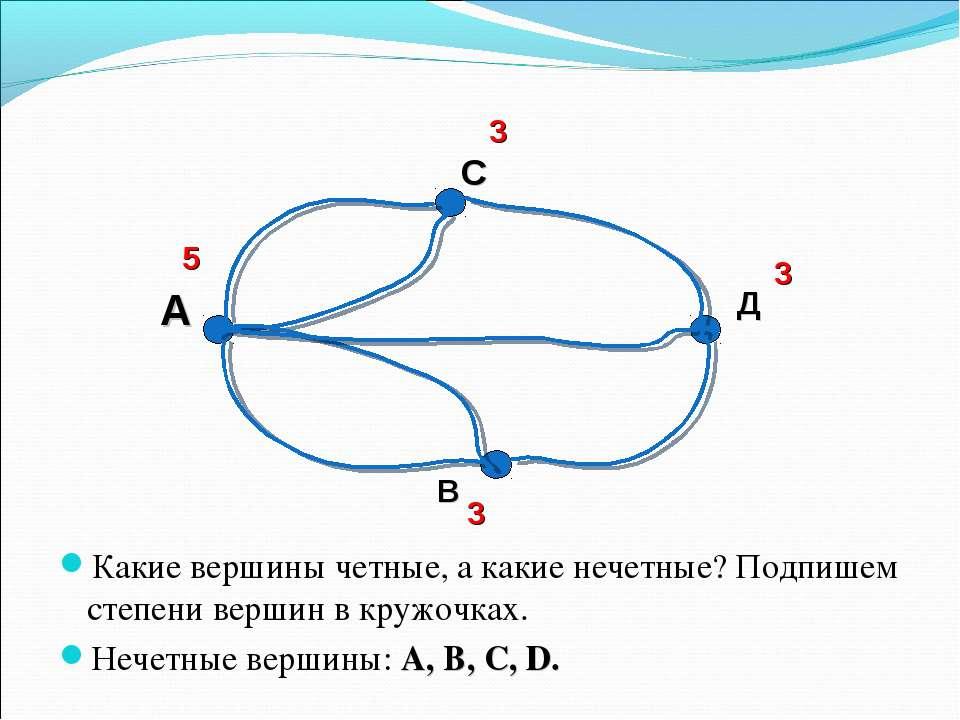 Какие вершины четные, а какие нечетные? Подпишем степени вершин в кружочках. ...