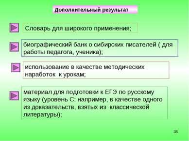 * Дополнительный результат Словарь для широкого применения; биографический ба...