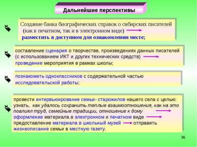 * Дальнейшие перспективы Создание банка биографических справок о сибирских пи...