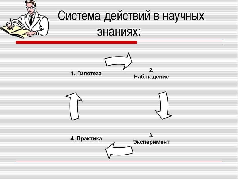 Система действий в научных знаниях: