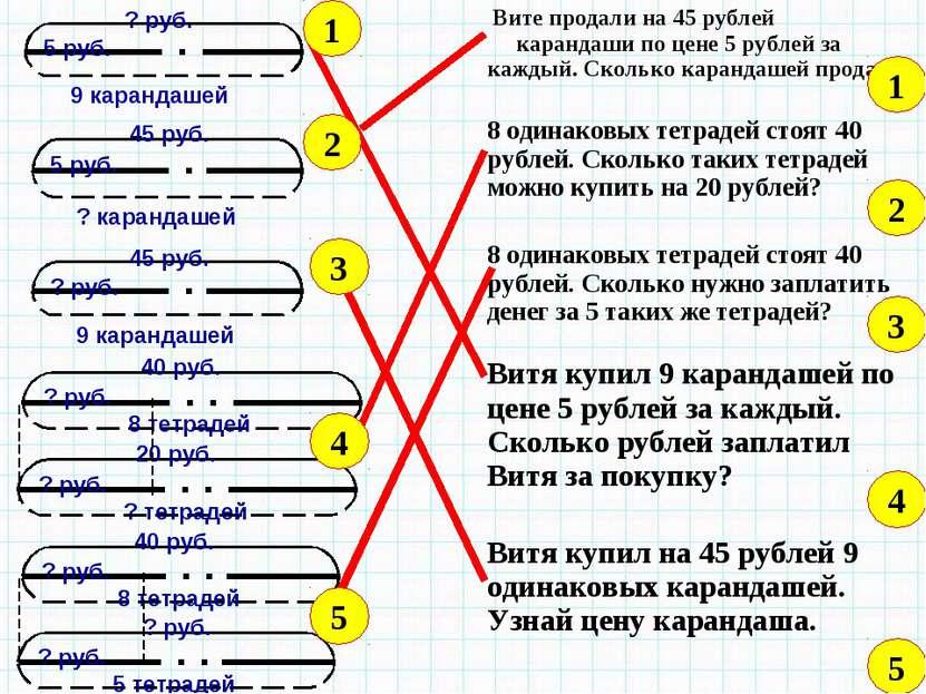 1 1 2 2 3 3 4 4 5 5 Вите продали на 45 рублей карандаши по цене 5 рублей за к...