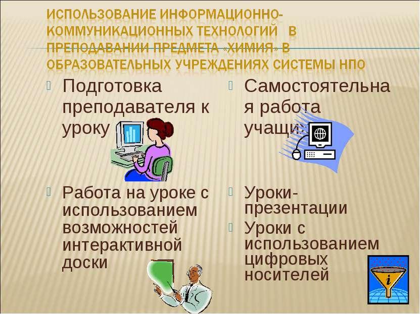 Подготовка преподавателя к уроку Самостоятельная работа учащихся Работа на ур...