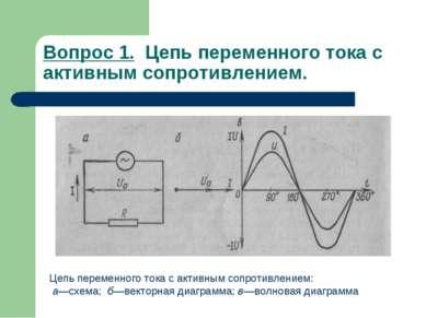 Вопрос 1. Цепь переменного тока с активным сопротивлением. Цепь переменного т...