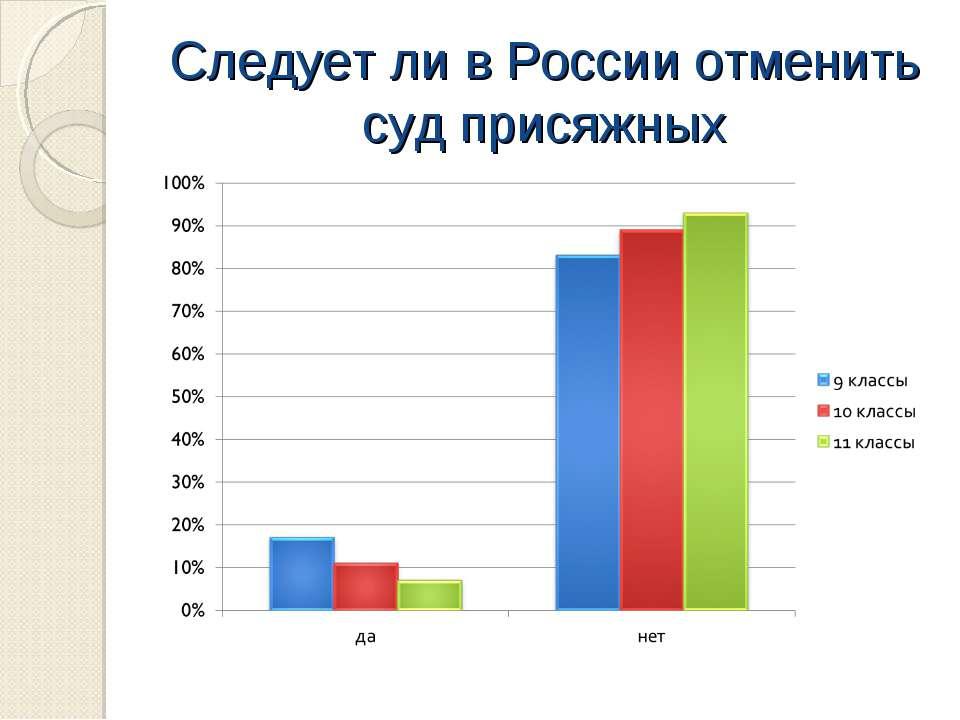 Следует ли в России отменить суд присяжных