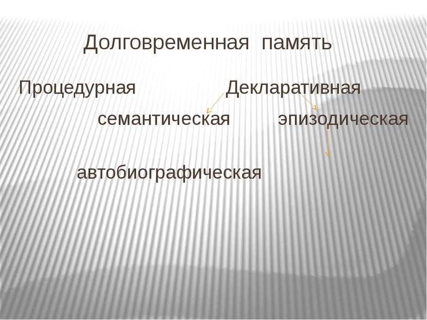 Долговременная память Процедурная Декларативная семантическая эпизодическая а...