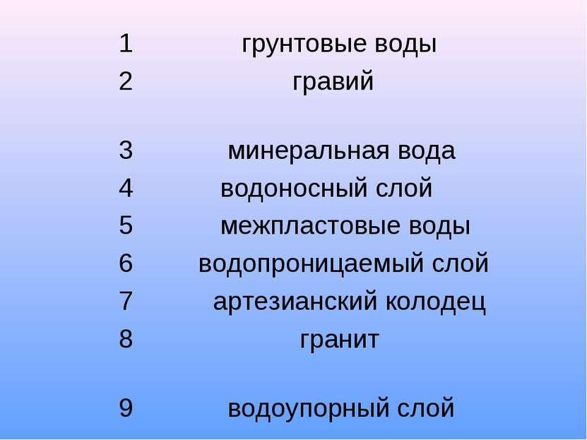 1 грунтовые воды 2 гравий 3 минеральная вода 4 водоносный слой 5 межпластовые...