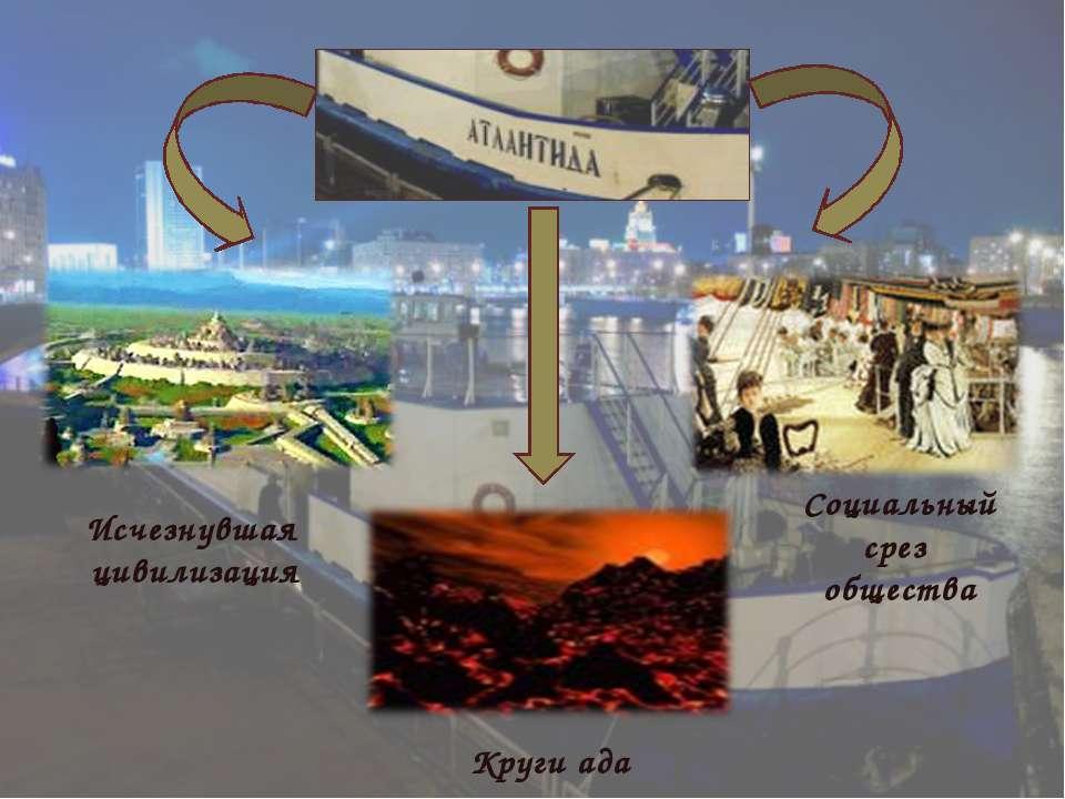АТЛАНТИДА Исчезнувшая цивилизация Социальный срез общества Круги ада