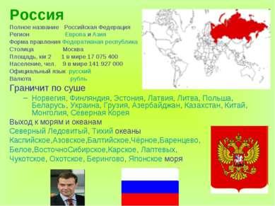 Россия Полное название Российская Федерация Регион Европа и Азия Форма правле...